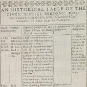 Catholic chronology