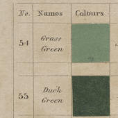 Werner's Nomenclature of Colours, 1821.