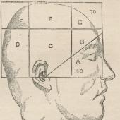 Frederick Bridges <br> Popular manual of phrenology